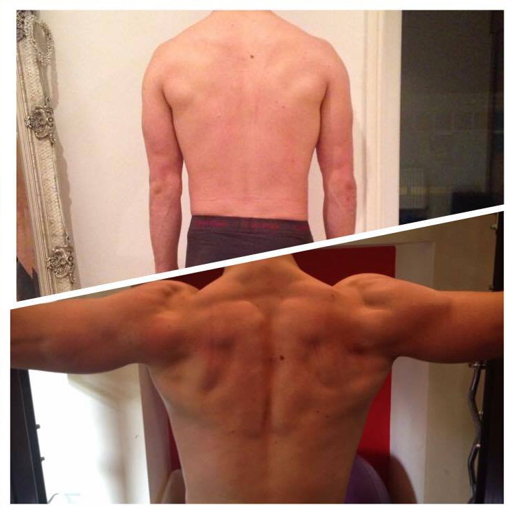 28 Day Challenge Results